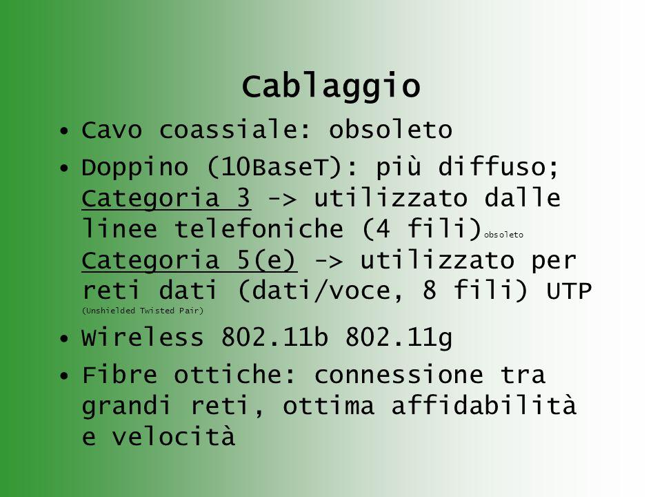 Cablaggio Cavo coassiale: obsoleto Doppino (10BaseT): più diffuso; Categoria 3 -> utilizzato dalle linee telefoniche (4 fili) obsoleto Categoria 5(e) -> utilizzato per reti dati (dati/voce, 8 fili) UTP (Unshielded Twisted Pair) Wireless 802.11b 802.11g Fibre ottiche: connessione tra grandi reti, ottima affidabilità e velocità