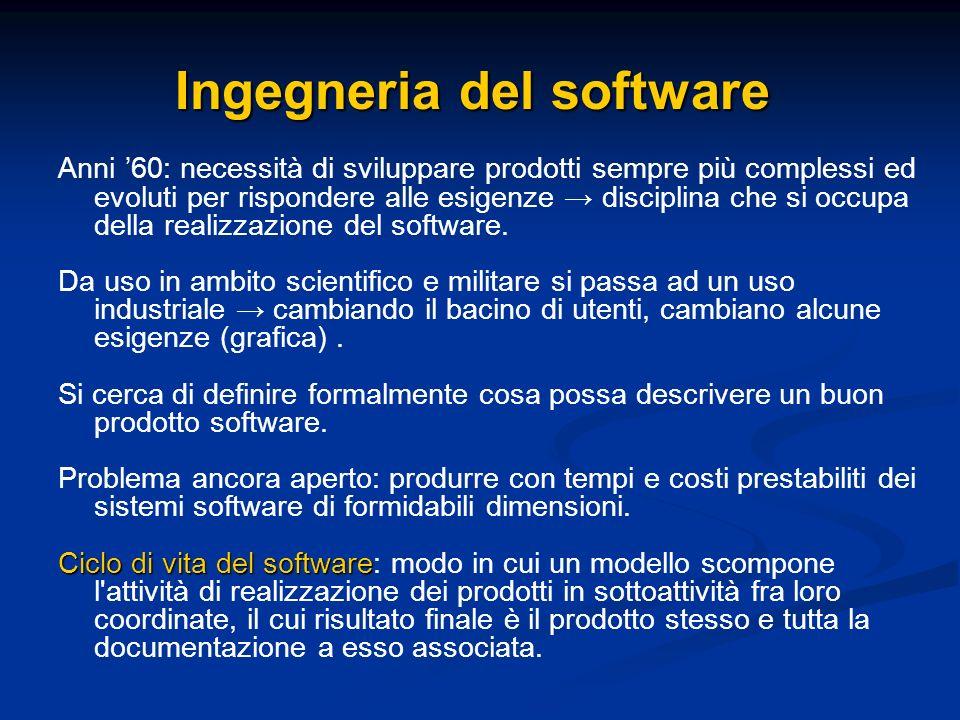 Ingegneria del software Anni 60: necessità di sviluppare prodotti sempre più complessi ed evoluti per rispondere alle esigenze disciplina che si occup