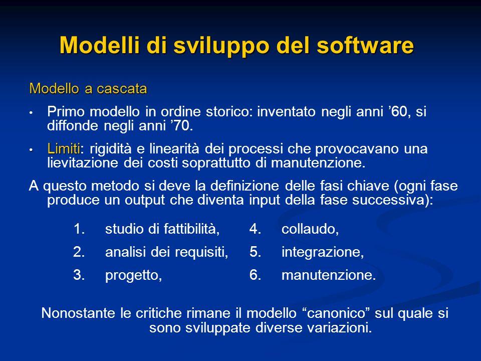 Modelli di sviluppo del software Modello a cascata Primo modello in ordine storico: inventato negli anni 60, si diffonde negli anni 70. Limiti Limiti:
