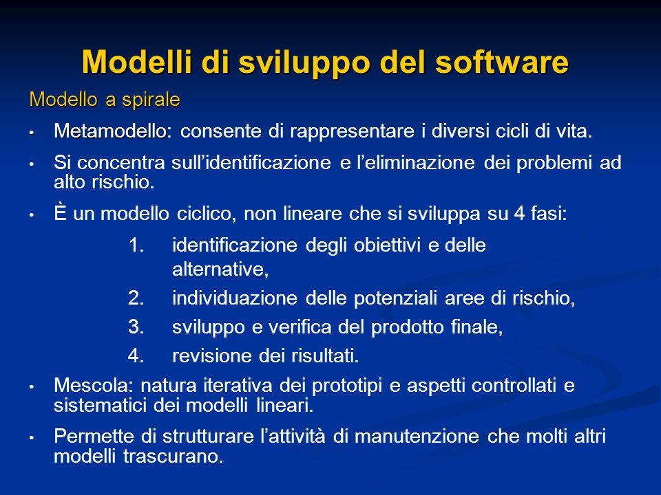 Modelli di sviluppo del software Modello a spirale Metamodello Metamodello: consente di rappresentare i diversi cicli di vita. Si concentra sullidenti