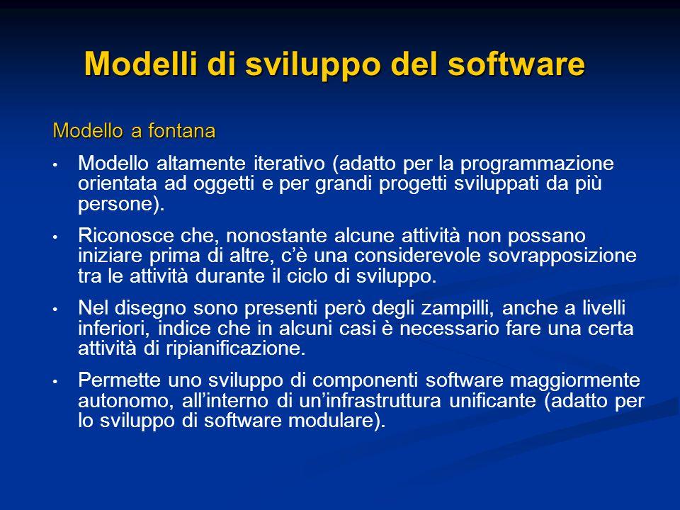 Modelli di sviluppo del software Modello a fontana Modello altamente iterativo (adatto per la programmazione orientata ad oggetti e per grandi progett