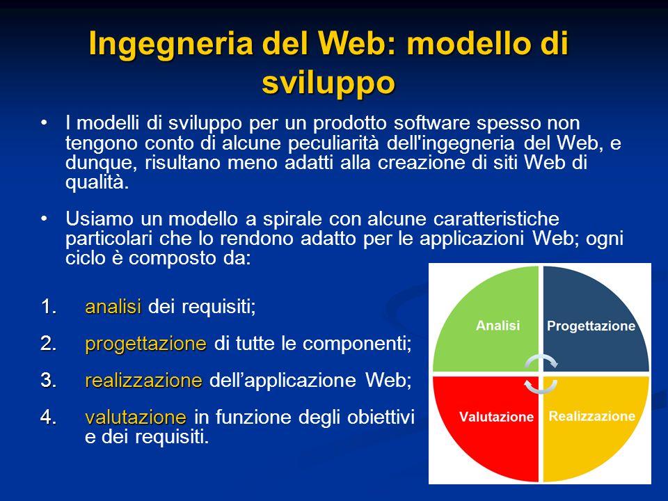 I modelli di sviluppo per un prodotto software spesso non tengono conto di alcune peculiarità dell'ingegneria del Web, e dunque, risultano meno adatti