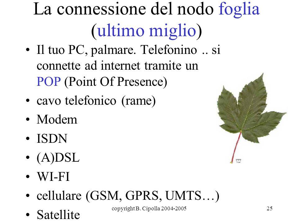 copyright B. Cipolla 2004-200525 La connessione del nodo foglia (ultimo miglio) Il tuo PC, palmare.