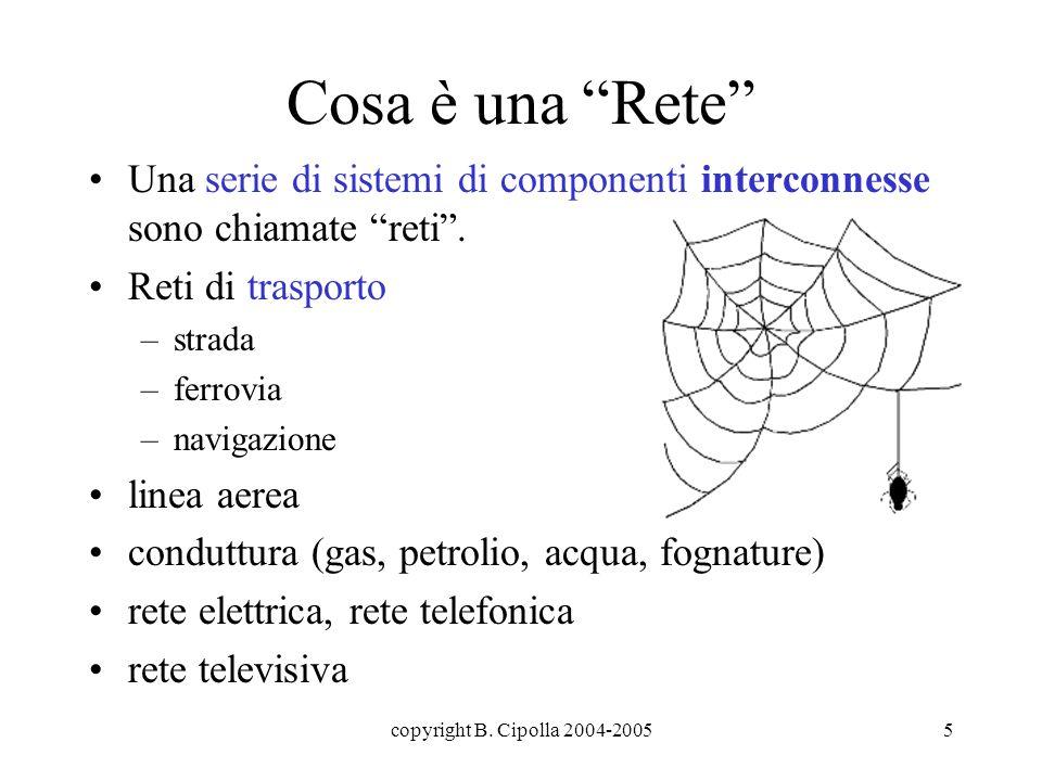 5 Cosa è una Rete Una serie di sistemi di componenti interconnesse sono chiamate reti.