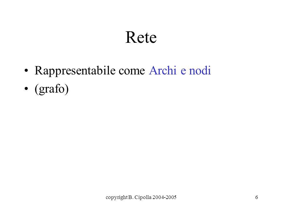 copyright B. Cipolla 2004-20056 Rete Rappresentabile come Archi e nodi (grafo)