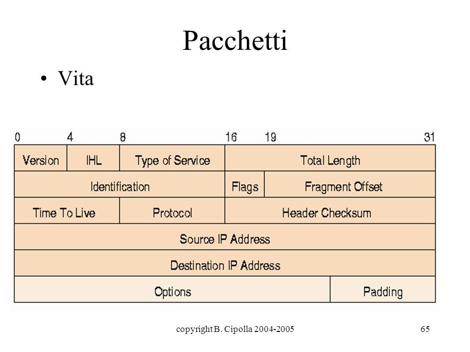 copyright B. Cipolla 2004-200565 Pacchetti Vita