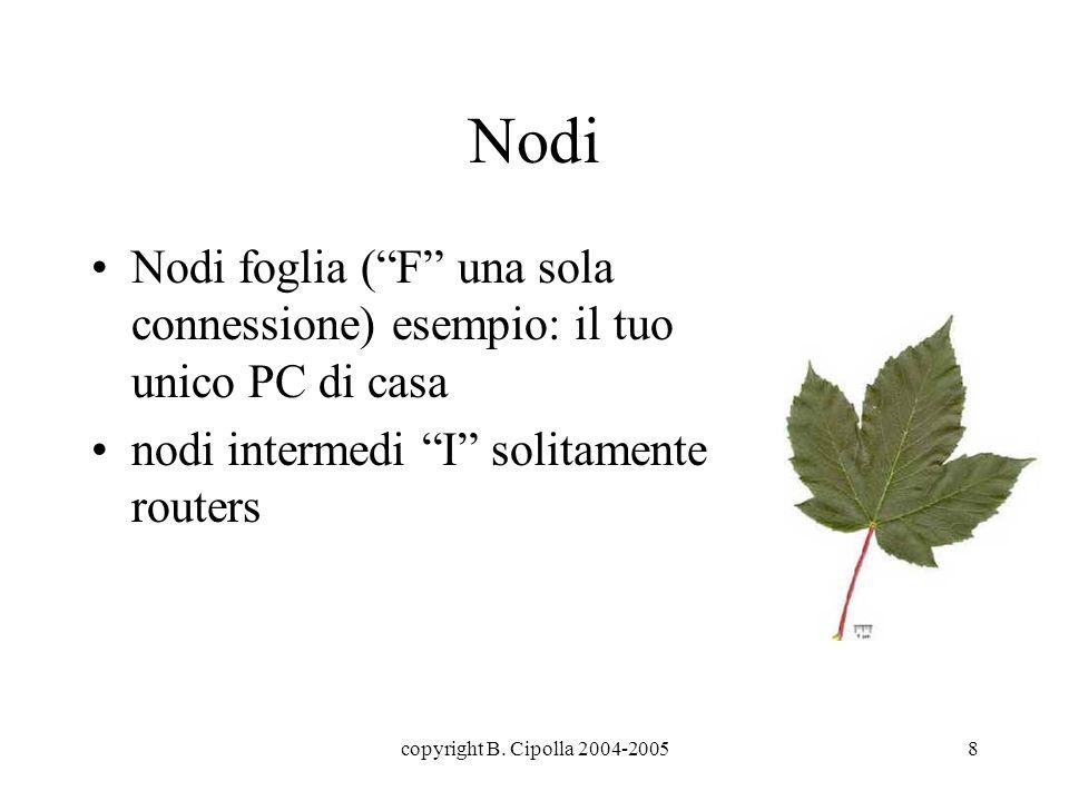 8 Nodi Nodi foglia (F una sola connessione) esempio: il tuo unico PC di casa nodi intermedi I solitamente routers