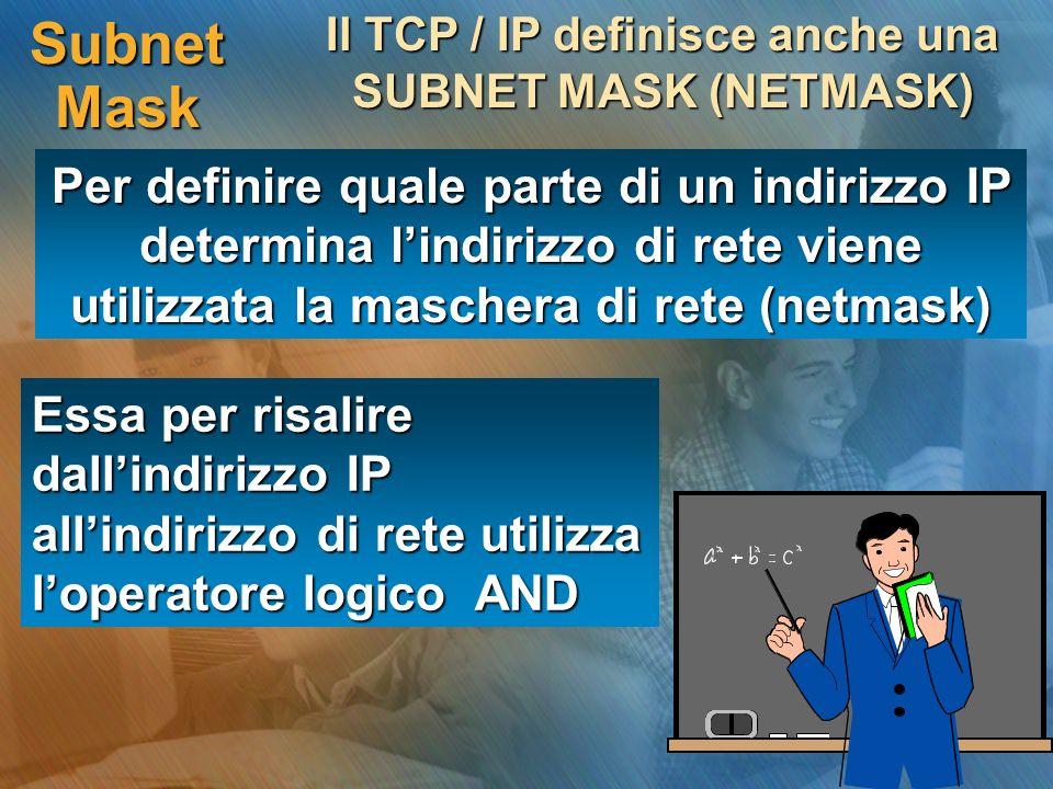 Subnet Mask Il TCP / IP definisce anche una SUBNET MASK (NETMASK) Per definire quale parte di un indirizzo IP determina lindirizzo di rete viene utili