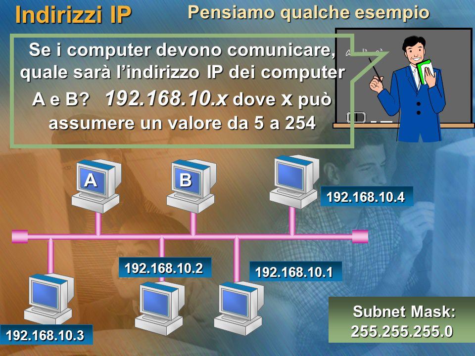 Indirizzi IP Pensiamo qualche esempio Subnet Mask: 255.255.255.0 Subnet Mask: 255.255.255.0 192.168.10.1 192.168.10.3 192.168.10.2 192.168.10.4 AB Se