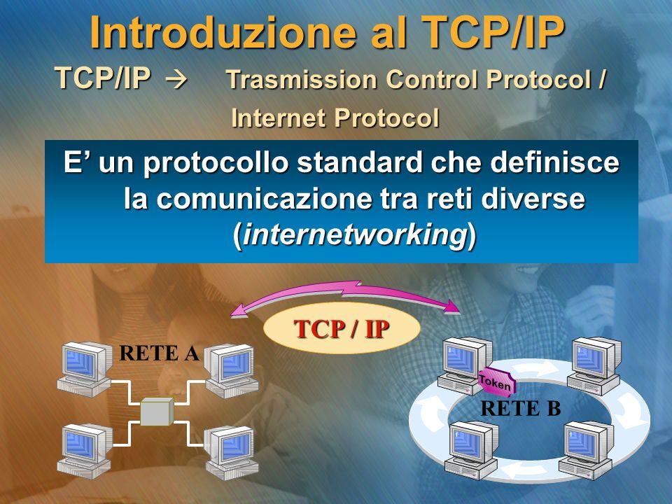 TCP/IP Trasmission Control Protocol / TCP/IP Trasmission Control Protocol / Internet Protocol Introduzione al TCP/IP E un protocollo standard che defi