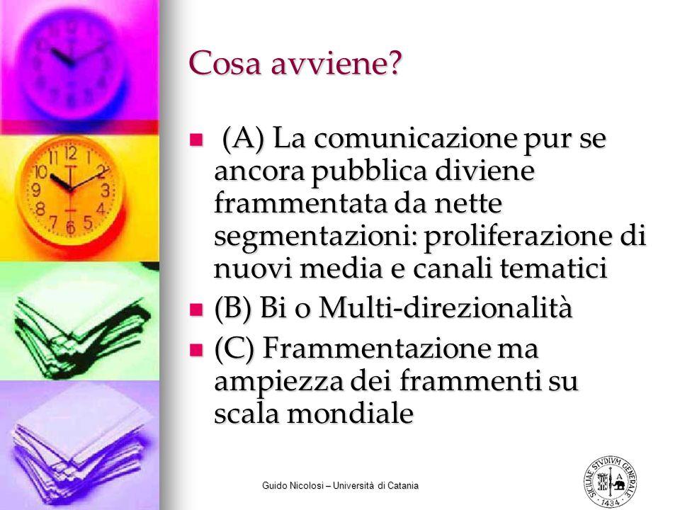 Guido Nicolosi – Università di Catania Cosa avviene.