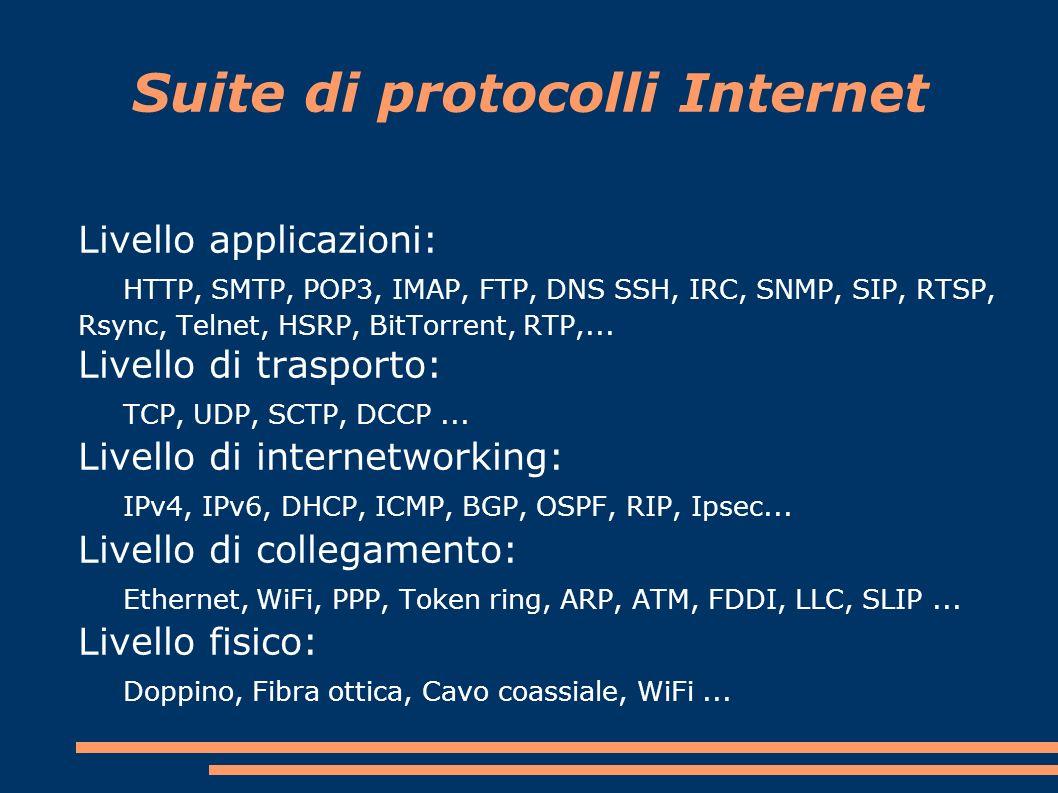 Suite di protocolli Internet Livello applicazioni: HTTP, SMTP, POP3, IMAP, FTP, DNS SSH, IRC, SNMP, SIP, RTSP, Rsync, Telnet, HSRP, BitTorrent, RTP,...