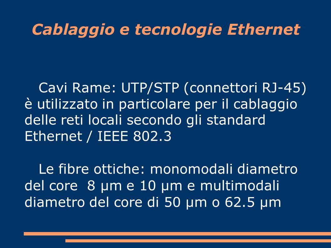 Cablaggio e tecnologie Ethernet Cavi Rame: UTP/STP (connettori RJ-45) è utilizzato in particolare per il cablaggio delle reti locali secondo gli standard Ethernet / IEEE 802.3 Le fibre ottiche: monomodali diametro del core 8 µm e 10 µm e multimodali diametro del core di 50 µm o 62.5 µm