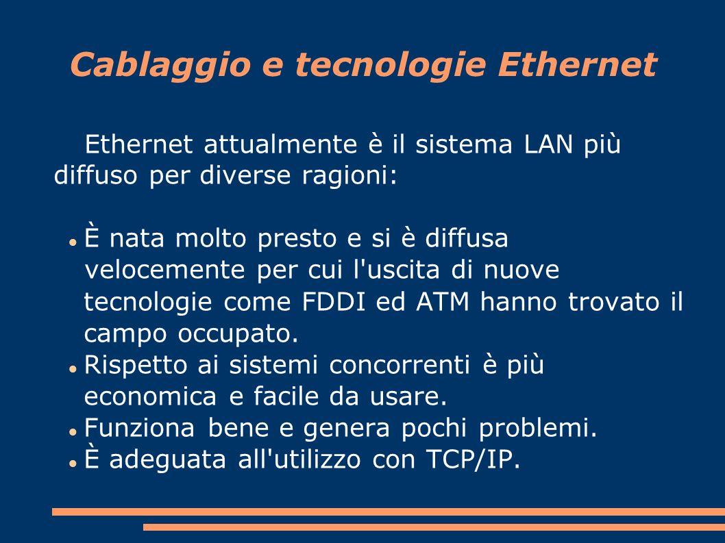 Cablaggio e tecnologie Ethernet Ethernet attualmente è il sistema LAN più diffuso per diverse ragioni: È nata molto presto e si è diffusa velocemente per cui l uscita di nuove tecnologie come FDDI ed ATM hanno trovato il campo occupato.