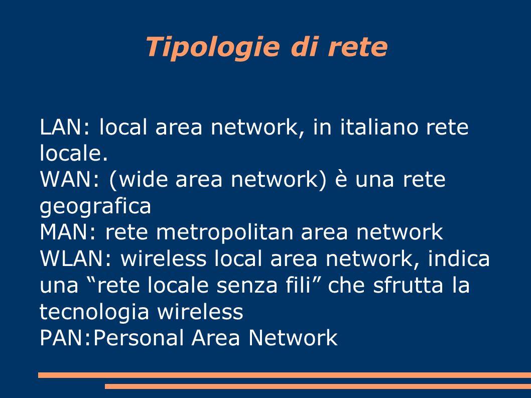 Tipologie di rete LAN: local area network, in italiano rete locale.