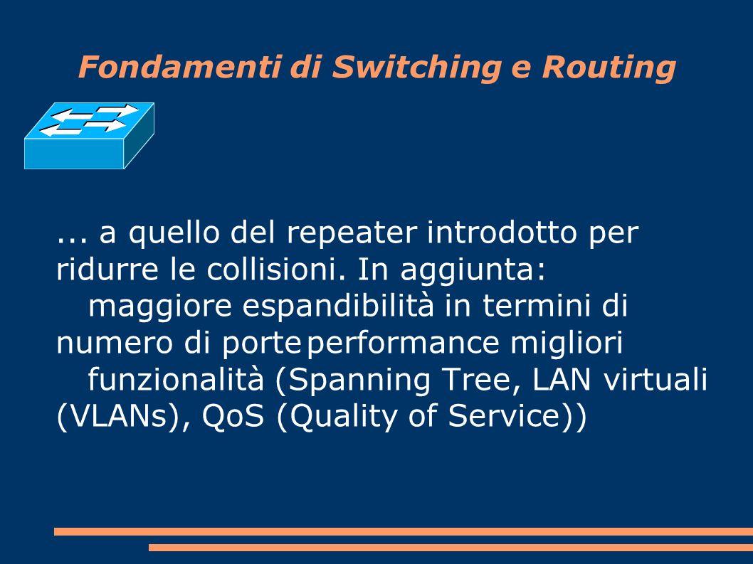 Fondamenti di Switching e Routing...a quello del repeater introdotto per ridurre le collisioni.