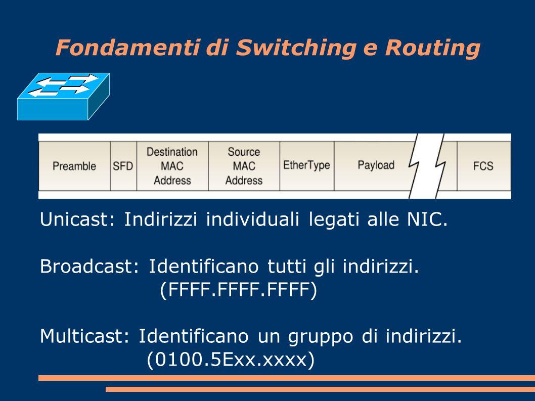 Fondamenti di Switching e Routing Unicast: Indirizzi individuali legati alle NIC.