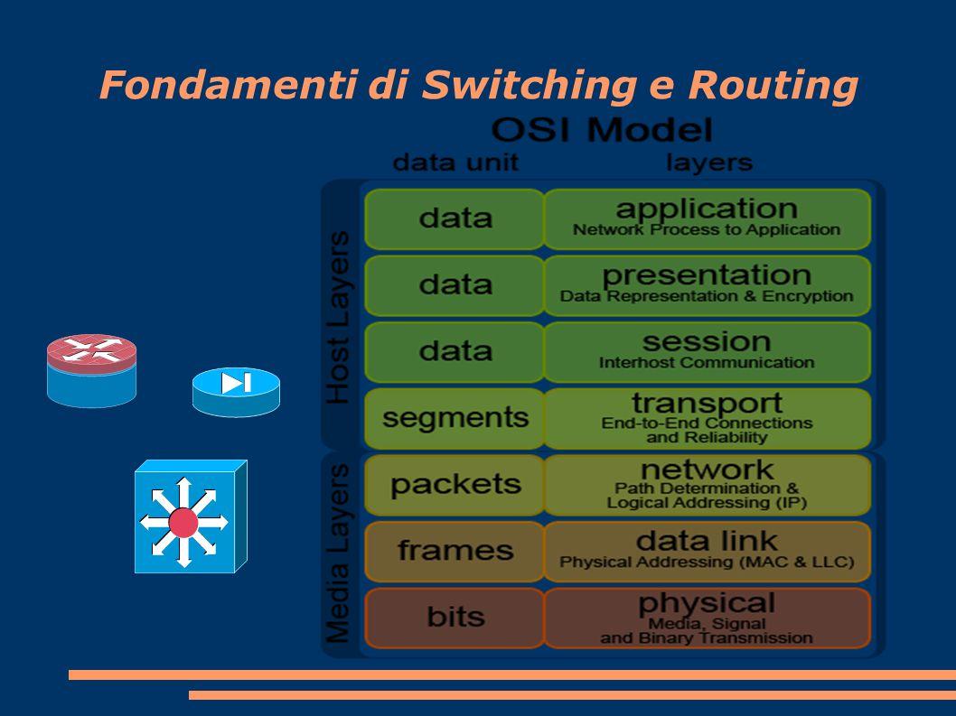 Fondamenti di Switching e Routing