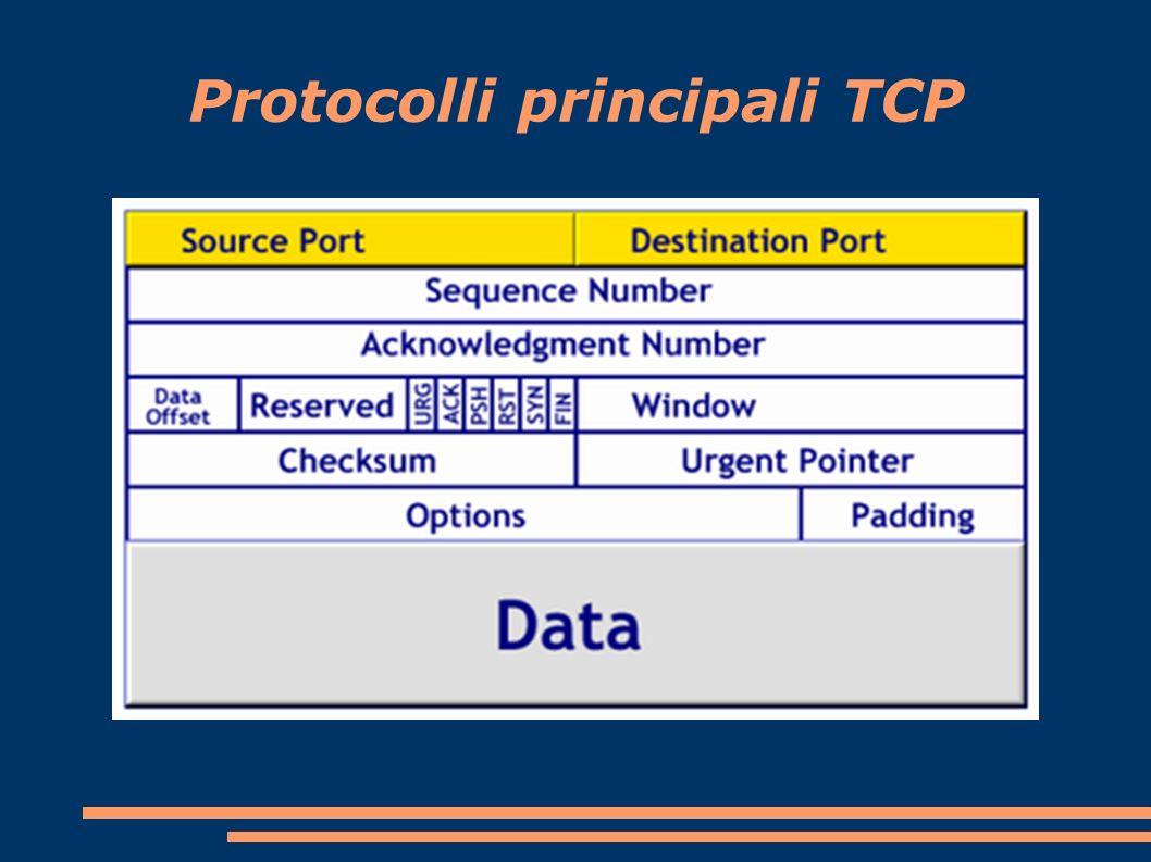 Protocolli principali TCP