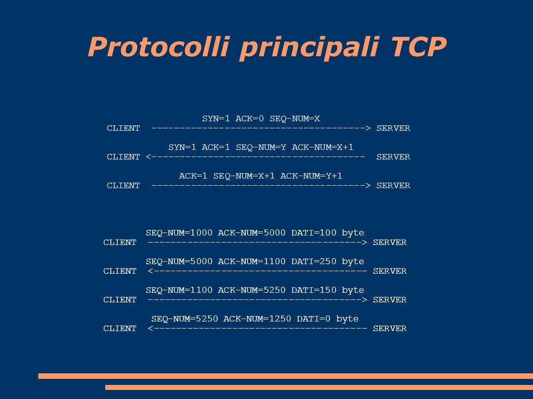 Protocolli principali TCP SYN=1 ACK=0 SEQ-NUM=X CLIENT --------------------------------------> SERVER SYN=1 ACK=1 SEQ-NUM=Y ACK-NUM=X+1 CLIENT <-------------------------------------- SERVER ACK=1 SEQ-NUM=X+1 ACK-NUM=Y+1 CLIENT --------------------------------------> SERVER SEQ-NUM=1000 ACK-NUM=5000 DATI=100 byte CLIENT --------------------------------------> SERVER SEQ-NUM=5000 ACK-NUM=1100 DATI=250 byte CLIENT <-------------------------------------- SERVER SEQ-NUM=1100 ACK-NUM=5250 DATI=150 byte CLIENT --------------------------------------> SERVER SEQ-NUM=5250 ACK-NUM=1250 DATI=0 byte CLIENT <-------------------------------------- SERVER