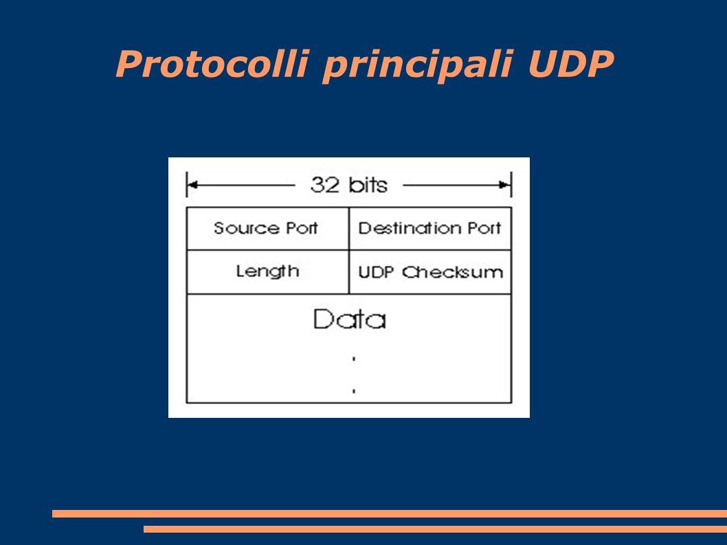 Protocolli principali UDP