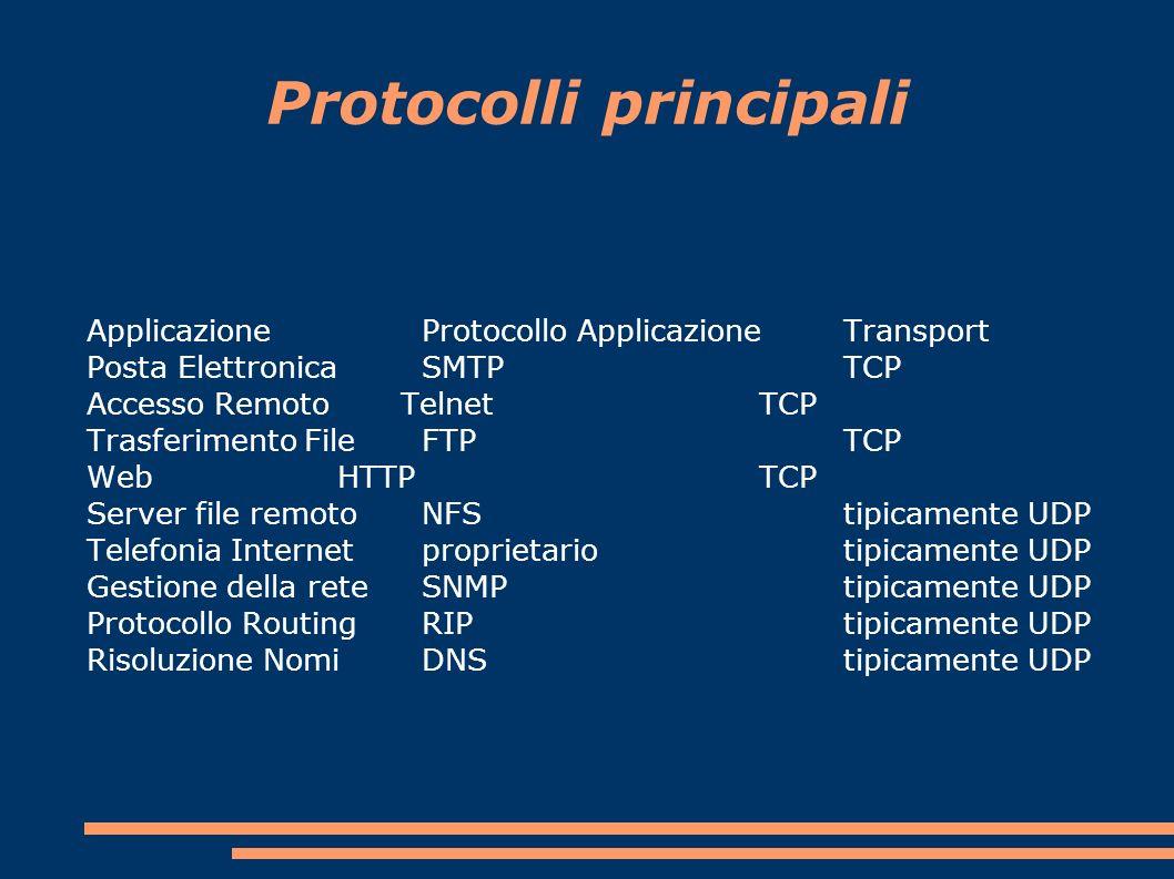 Protocolli principali Applicazione Protocollo Applicazione Transport Posta Elettronica SMTP TCP Accesso Remoto Telnet TCP Trasferimento File FTPTCP Web HTTPTCP Server file remoto NFS tipicamente UDP Telefonia Internet proprietario tipicamente UDP Gestione della rete SNMP tipicamente UDP Protocollo Routing RIP tipicamente UDP Risoluzione Nomi DNS tipicamente UDP