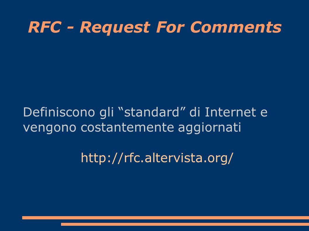 RFC - Request For Comments Definiscono gli standard di Internet e vengono costantemente aggiornati http://rfc.altervista.org/