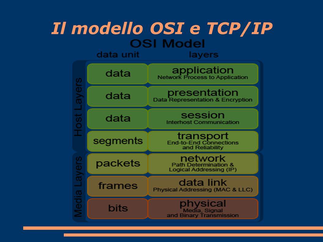 Il modello OSI e TCP/IP La differenza sostanziale fra TCP/IP e ISO/OSI consiste nel fatto che nel TCP/IP il layer applicativo è esterno alla pila di protocolli.