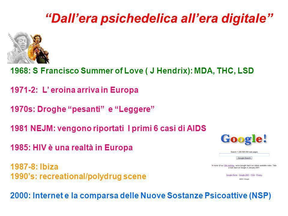 1968: S Francisco Summer of Love ( J Hendrix): MDA, THC, LSD 1971-2: L eroina arriva in Europa 1970s: Droghe pesanti e Leggere 1981 NEJM: vengono ripo