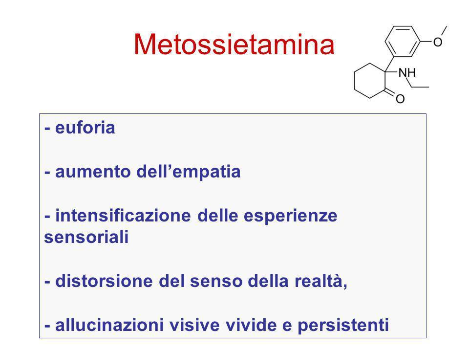 Metossietamina - euforia - aumento dellempatia - intensificazione delle esperienze sensoriali - distorsione del senso della realtà, - allucinazioni vi