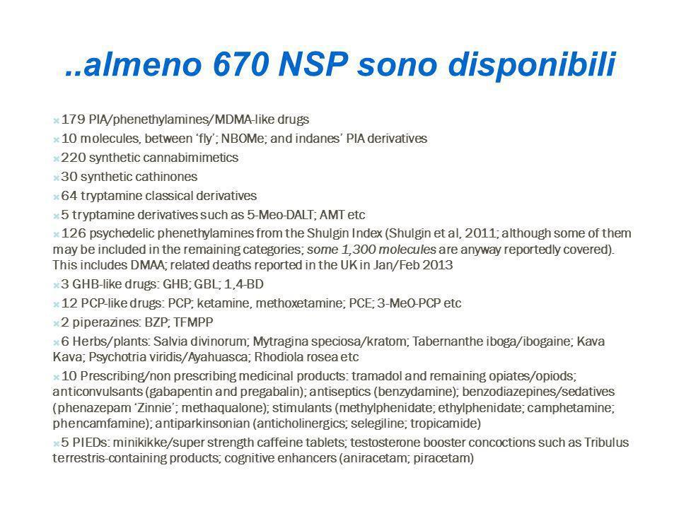 1-(8-bromobenzo[1,2-b;4,5-b ]difuran-4-yl)-2-aminopropane (Bromo-Dragonfly) Effetti allucinogeni Agitazione Arresto Cardio-Circolatorio