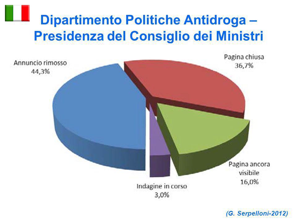 Dipartimento Politiche Antidroga – Presidenza del Consiglio dei Ministri (G. Serpelloni-2012)