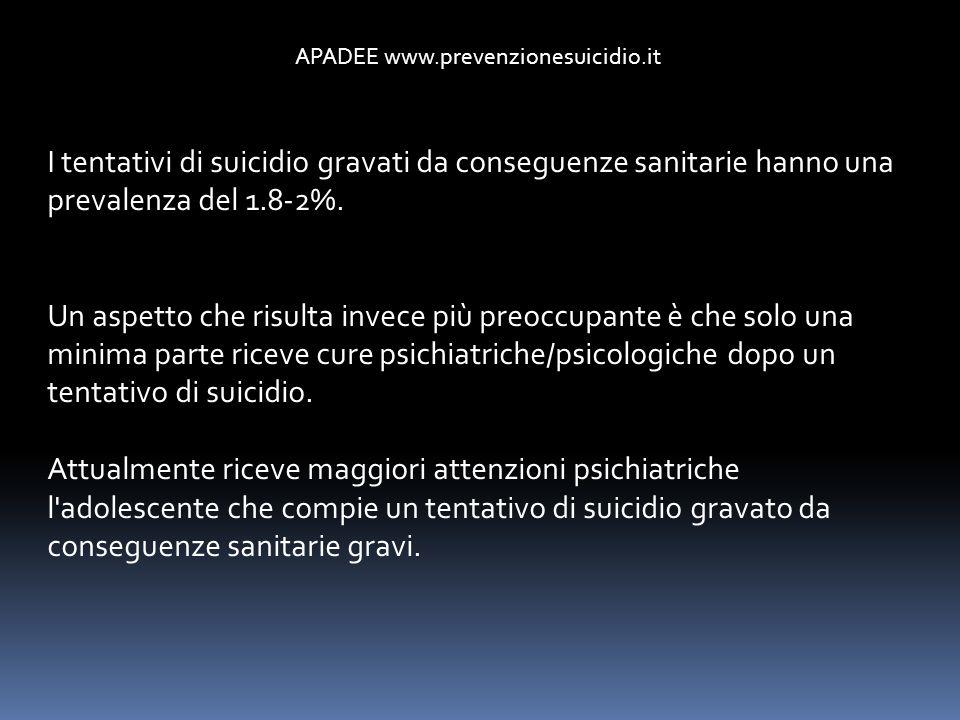 APADEE www.prevenzionesuicidio.it I tentativi di suicidio gravati da conseguenze sanitarie hanno una prevalenza del 1.8-2%. Un aspetto che risulta inv