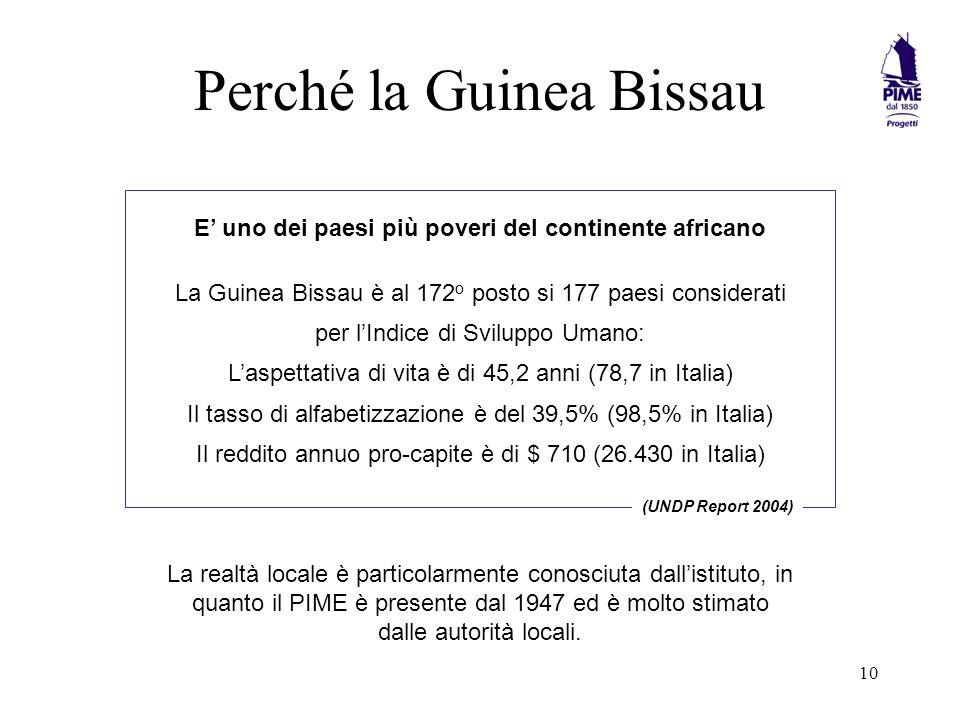 10 Perché la Guinea Bissau E uno dei paesi più poveri del continente africano La Guinea Bissau è al 172 o posto si 177 paesi considerati per lIndice di Sviluppo Umano: Laspettativa di vita è di 45,2 anni (78,7 in Italia) Il tasso di alfabetizzazione è del 39,5% (98,5% in Italia) Il reddito annuo pro-capite è di $ 710 (26.430 in Italia) La realtà locale è particolarmente conosciuta dallistituto, in quanto il PIME è presente dal 1947 ed è molto stimato dalle autorità locali.