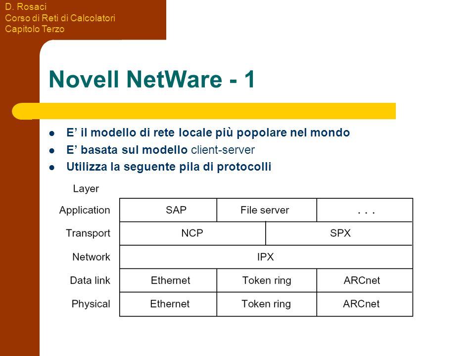 D. Rosaci Corso di Reti di Calcolatori Capitolo Terzo Novell NetWare - 1 E il modello di rete locale più popolare nel mondo E basata sul modello clien