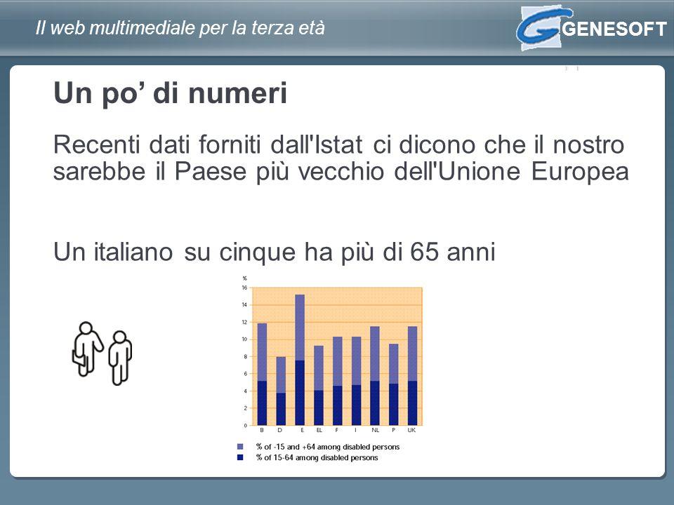 GENESOFT Il web multimediale per la terza età Recenti dati forniti dall Istat ci dicono che il nostro sarebbe il Paese più vecchio dell Unione Europea Un italiano su cinque ha più di 65 anni Un po di numeri