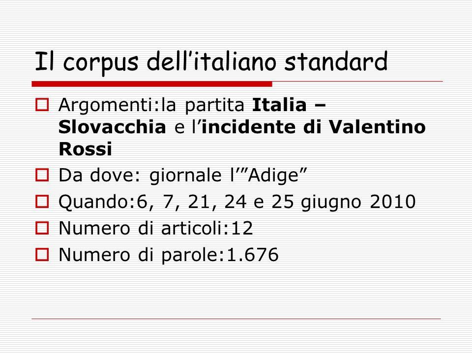 Il corpus dellitaliano standard Argomenti:la partita Italia – Slovacchia e lincidente di Valentino Rossi Da dove: giornale lAdige Quando:6, 7, 21, 24 e 25 giugno 2010 Numero di articoli:12 Numero di parole:1.676