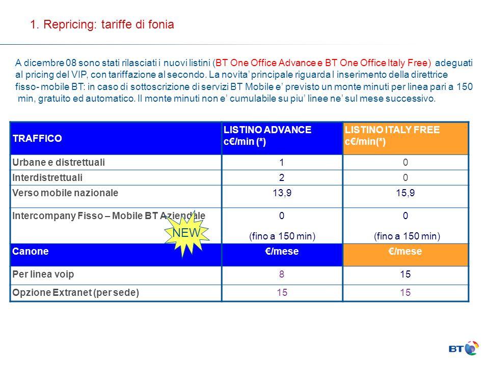 1. Repricing: tariffe di fonia TRAFFICO LISTINO ADVANCE c/min (*) LISTINO ITALY FREE c/min(*) Urbane e distrettuali10 Interdistrettuali20 Verso mobile