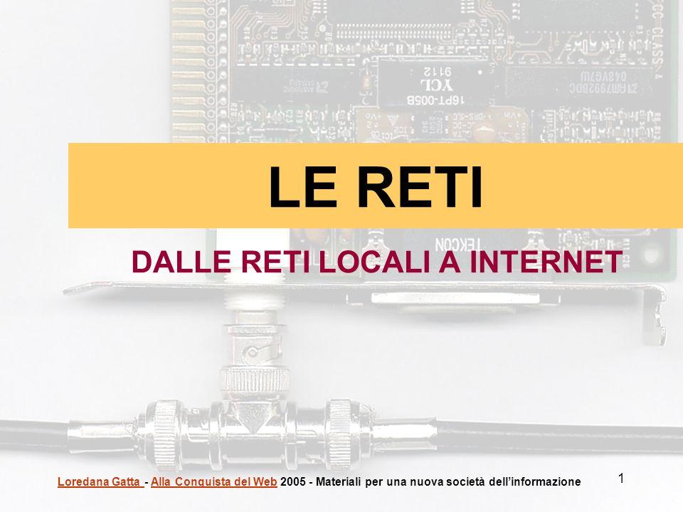 1 Loredana Gatta Loredana Gatta - Alla Conquista del Web 2005 - Materiali per una nuova società dellinformazioneAlla Conquista del Web LE RETI DALLE R