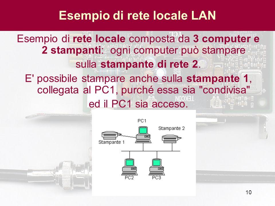 10 Esempio di rete locale LAN Esempio di rete locale composta da 3 computer e 2 stampanti: ogni computer può stampare sulla stampante di rete 2. E' po