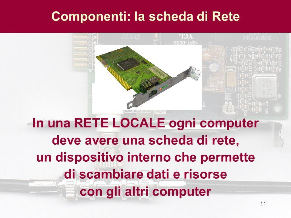 11 Componenti: la scheda di Rete In una RETE LOCALE ogni computer deve avere una scheda di rete, un dispositivo interno che permette di scambiare dati