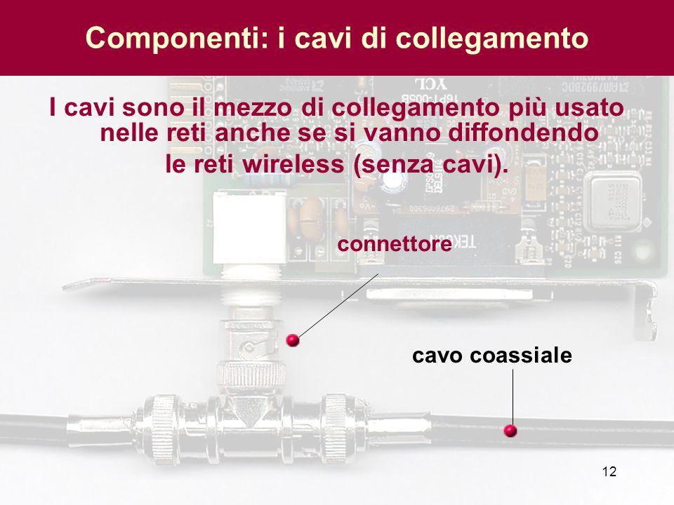 12 connettore cavo coassiale I cavi sono il mezzo di collegamento più usato nelle reti anche se si vanno diffondendo le reti wireless (senza cavi). Co