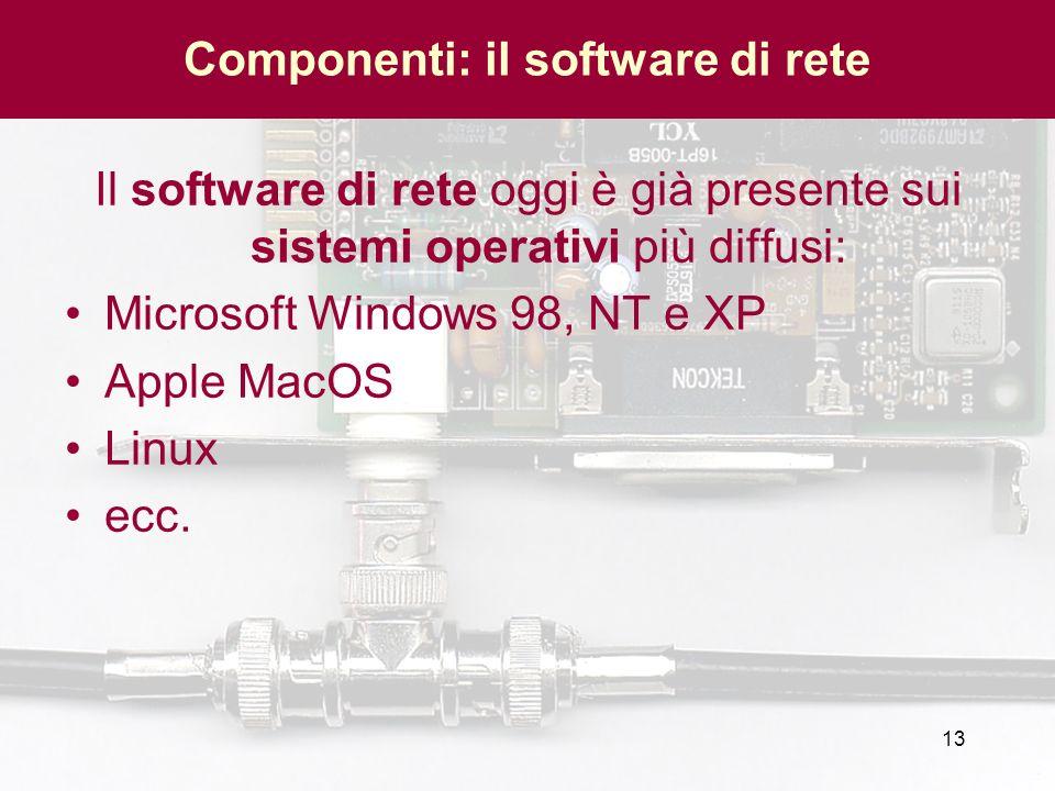 13 Componenti: il software di rete Il software di rete oggi è già presente sui sistemi operativi più diffusi: Microsoft Windows 98, NT e XP Apple MacO