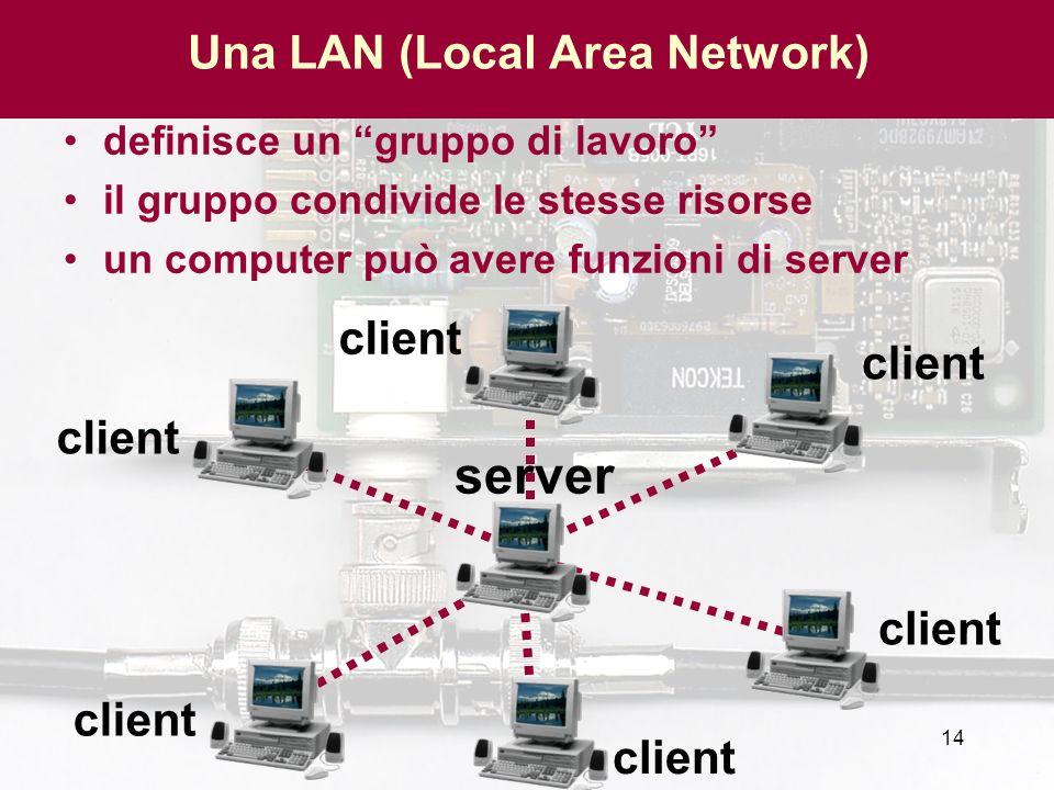 14 Una LAN (Local Area Network) definisce un gruppo di lavoro il gruppo condivide le stesse risorse un computer può avere funzioni di server server cl