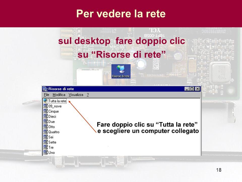 18 Per vedere la rete sul desktop fare doppio clic su Risorse di rete