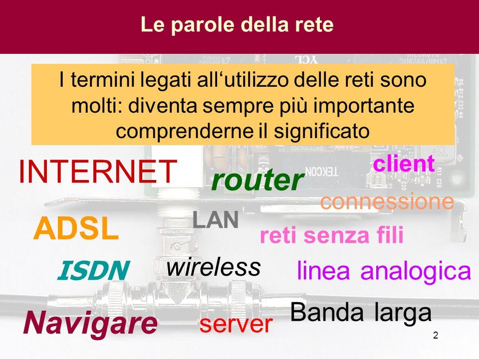 2 Le parole della rete I termini legati allutilizzo delle reti sono molti: diventa sempre più importante comprenderne il significato ADSL INTERNET LAN