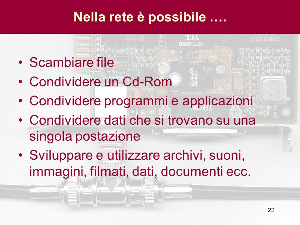 22 Nella rete è possibile …. Scambiare file Condividere un Cd-Rom Condividere programmi e applicazioni Condividere dati che si trovano su una singola