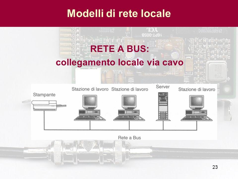 23 Modelli di rete locale RETE A BUS: collegamento locale via cavo