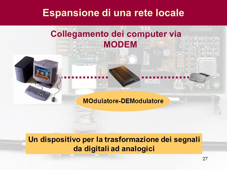 27 Espansione di una rete locale Collegamento dei computer via MODEM MOdulatore-DEModulatore Un dispositivo per la trasformazione dei segnali da digit