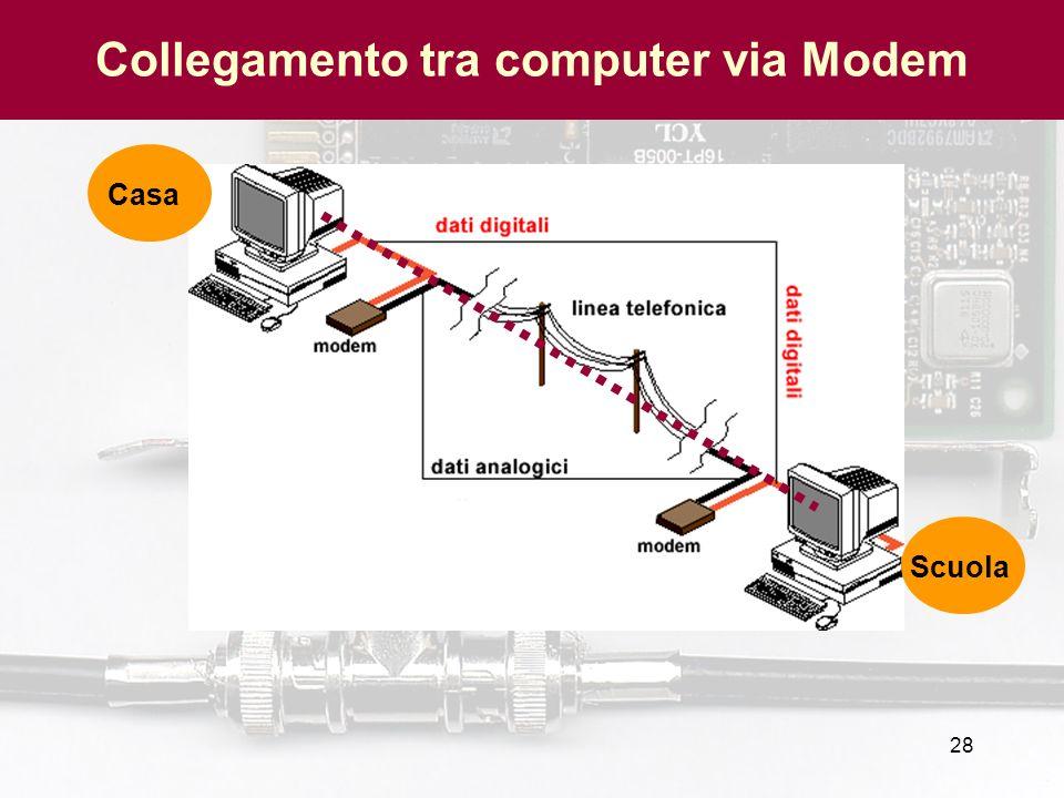 28 Collegamento tra computer via Modem CasaScuola
